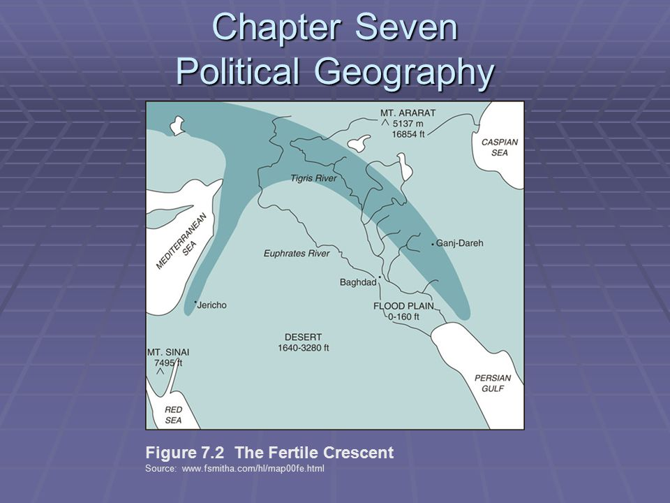 Chapter Seven Political Geography Figure 7.2 The Fertile Crescent Source: www.fsmitha.com/hl/map00fe.html
