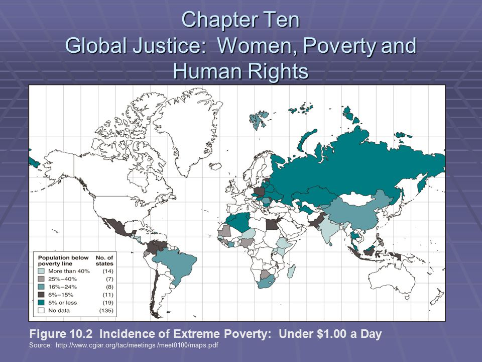 Chapter Ten Global Justice: Women, Poverty and Human Rights Figure 10.2 Incidence of Extreme Poverty: Under $1.00 a Day Source: http://www.cgiar.org/tac/meetings /meet0100/maps.pdf