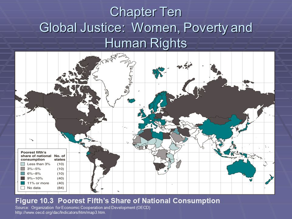 Chapter Ten Global Justice: Women, Poverty and Human Rights Figure 10.3 Poorest Fifth's Share of National Consumption Source: Organization for Economic Cooperation and Development (OECD) http://www.oecd.org/dac/Indicators/htm/map3.htm.