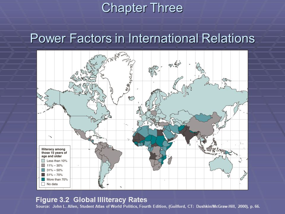 Chapter Three Power Factors in International Relations Figure 3.3 Population Growth Rates Source: John L.