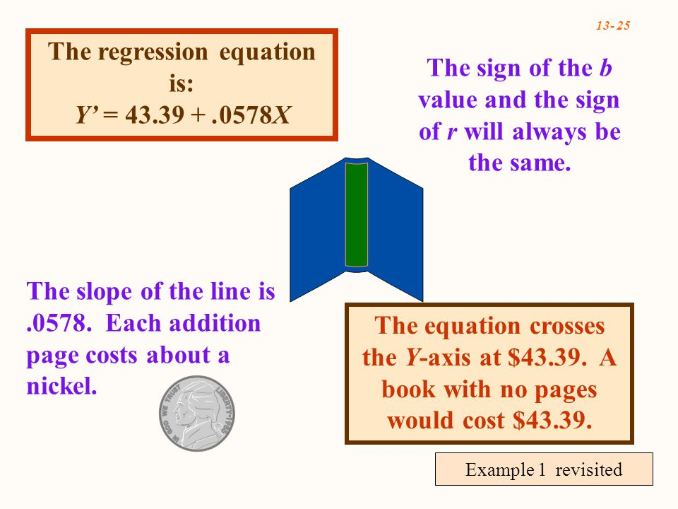 13- 25 Example 1 revisited The regression equation is: Y' = 43.39 +.0578X The slope of the line is.0578.