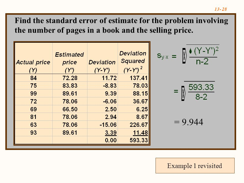 13- 28 Find the standard error of estimate for the problem involving the number of pages in a book and the selling price.