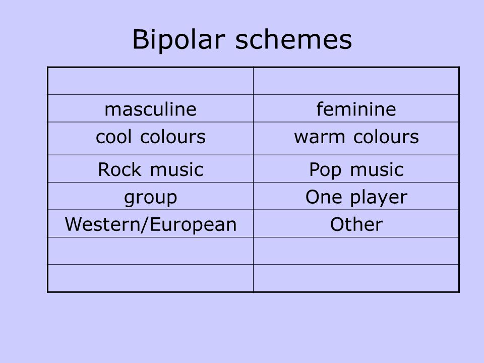 Bipolar schemes masculinefeminine cool colourswarm colours Rock musicPop music groupOne player Western/EuropeanOther
