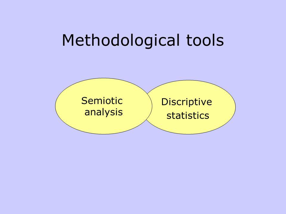 Methodological tools Discriptive statistics Semiotic analysis