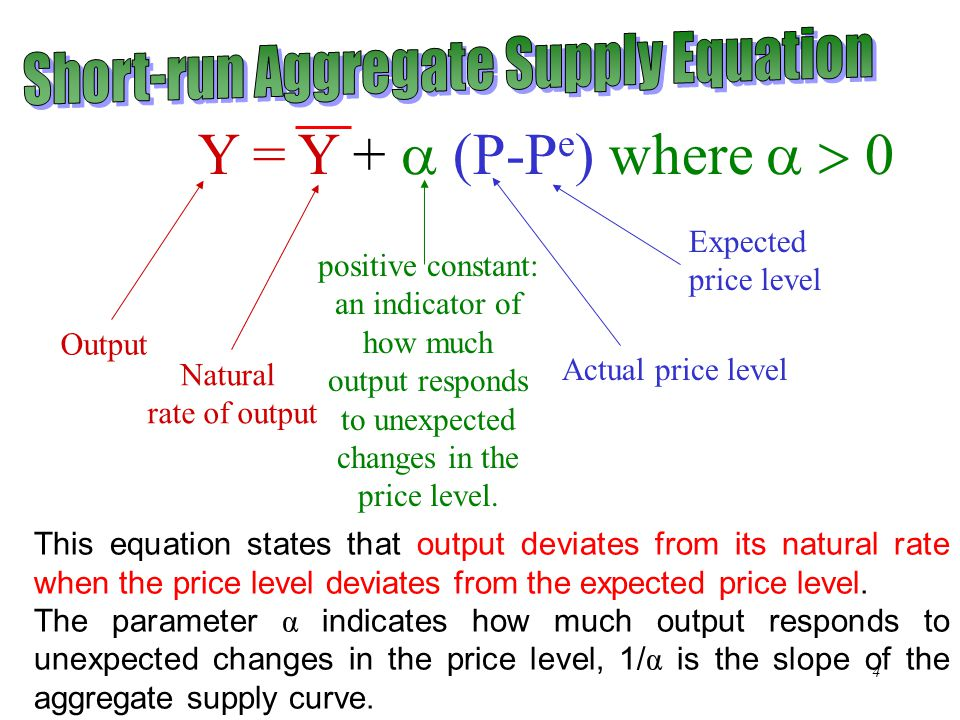 Chapter Thirteen5 The sticky-wage model shows what a sticky nominal wage implies for aggregate supply.