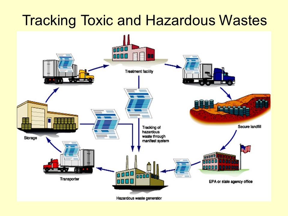 Tracking Toxic and Hazardous Wastes