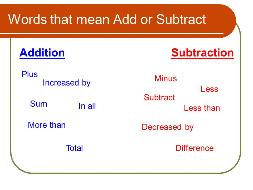 Words that mean Add or Subtract AdditionSubtraction Plus Increased by In all More than Sum Total Minus Subtract Decreased by Less Difference Less than