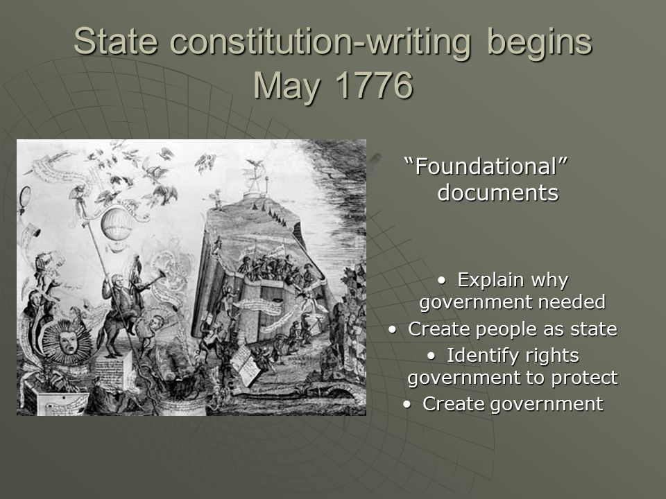 "State constitution-writing begins May 1776 ""Foundational"" documents Explain why government needed Create people as state Identify rights government to"