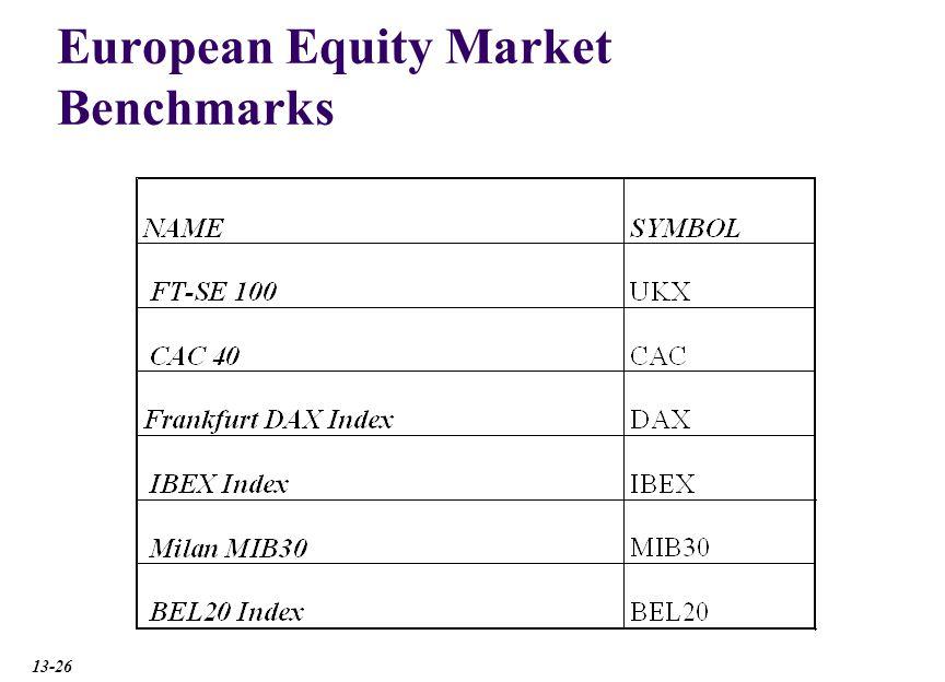 European Equity Market Benchmarks 13-26