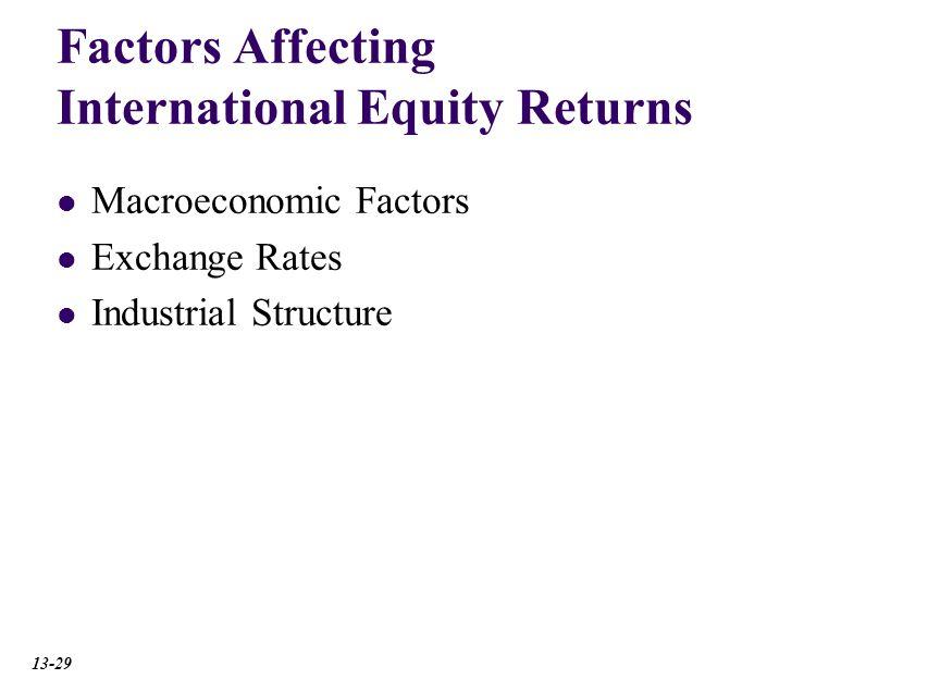 Macroeconomic Factors Exchange Rates Industrial Structure Factors Affecting International Equity Returns 13-29