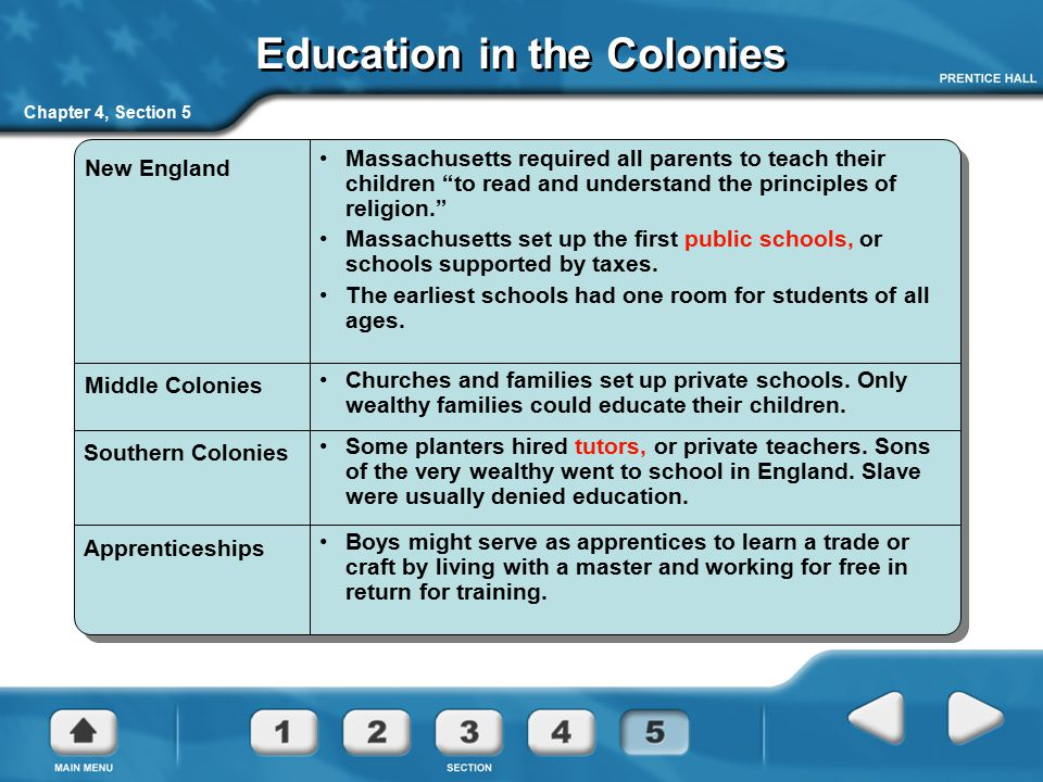"""Chapter 4, Section 5 Education in the Colonies New England Massachusetts required all parents to teach their children """"to read and understand the prin"""