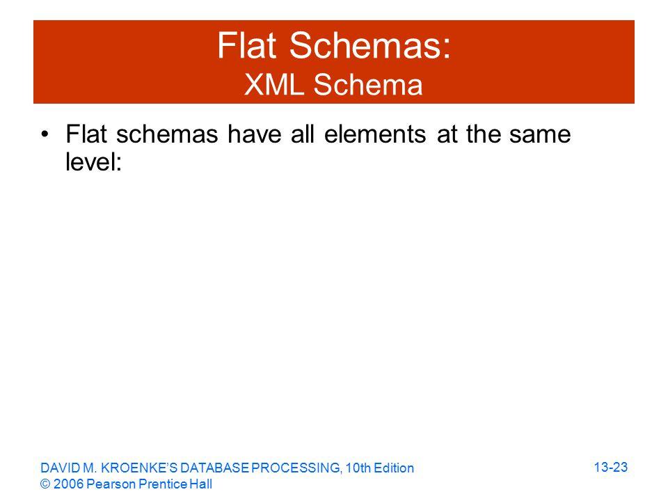 DAVID M. KROENKE'S DATABASE PROCESSING, 10th Edition © 2006 Pearson Prentice Hall 13-23 Flat Schemas: XML Schema Flat schemas have all elements at the