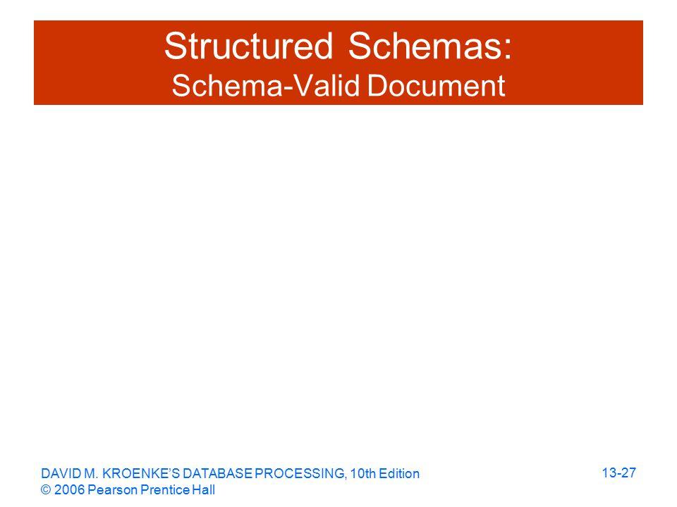 DAVID M. KROENKE'S DATABASE PROCESSING, 10th Edition © 2006 Pearson Prentice Hall 13-27 Structured Schemas: Schema-Valid Document