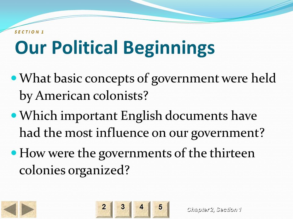 Chapter 2, Section 1 S E C T I O N 1 Our Political Beginnings What basic concepts of government were held by American colonists? Which important Engli