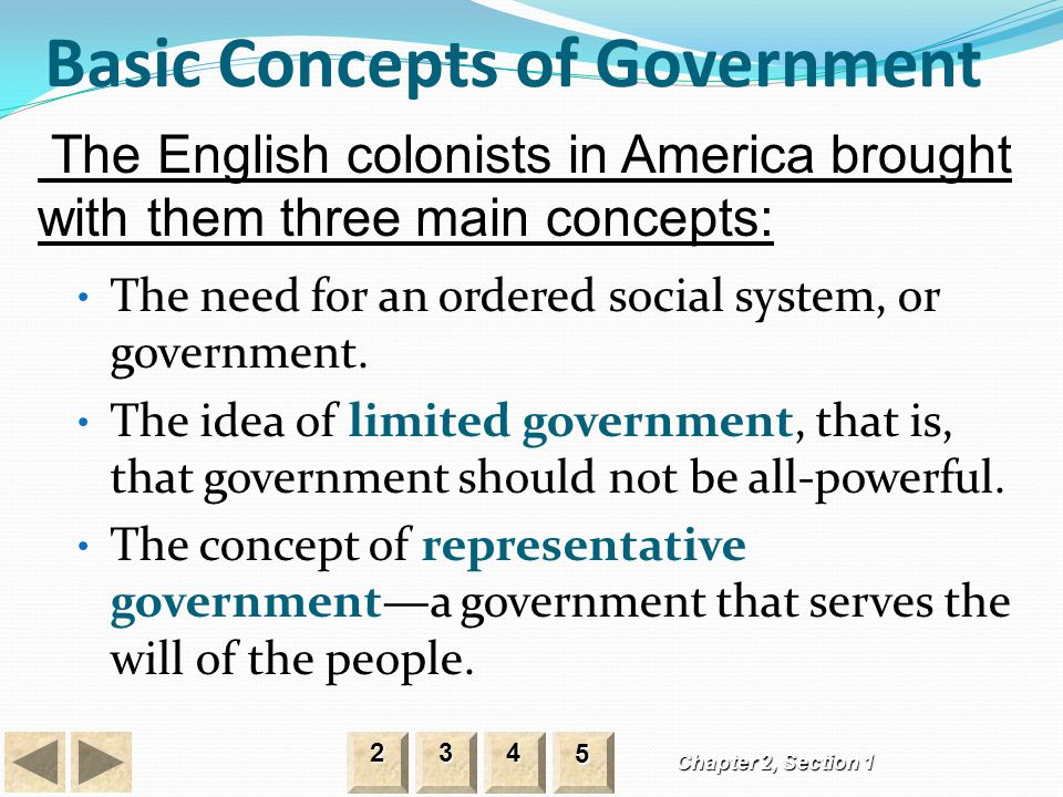 Important English Documents The way our government works today can be traced to important documents in history: Chapter 2, Section 1 2222 3333 4444 5555