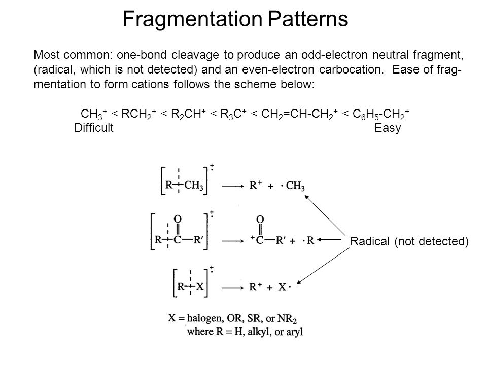 Fragmentation Patterns (cont.) Two-bond cleavage: The odd-electron molecular ion produces an odd-electron fragment ion and an even-electron neutral fragment (not detected).