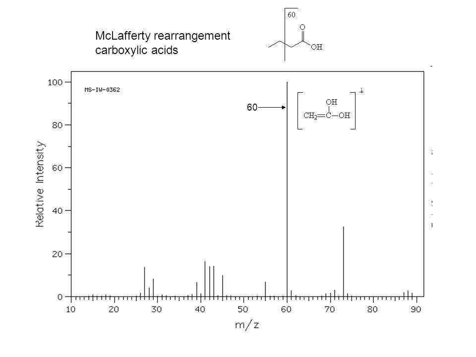 74 McLafferty rearrangement esters MW = 102