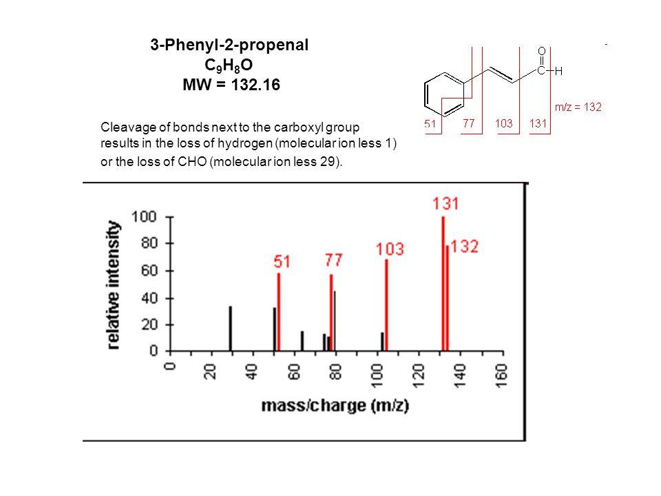 3-Methylbutyramide C 5 H 11 NO MW = 101.15 Primary amides show a base peak due to the McLafferty rearrangement.