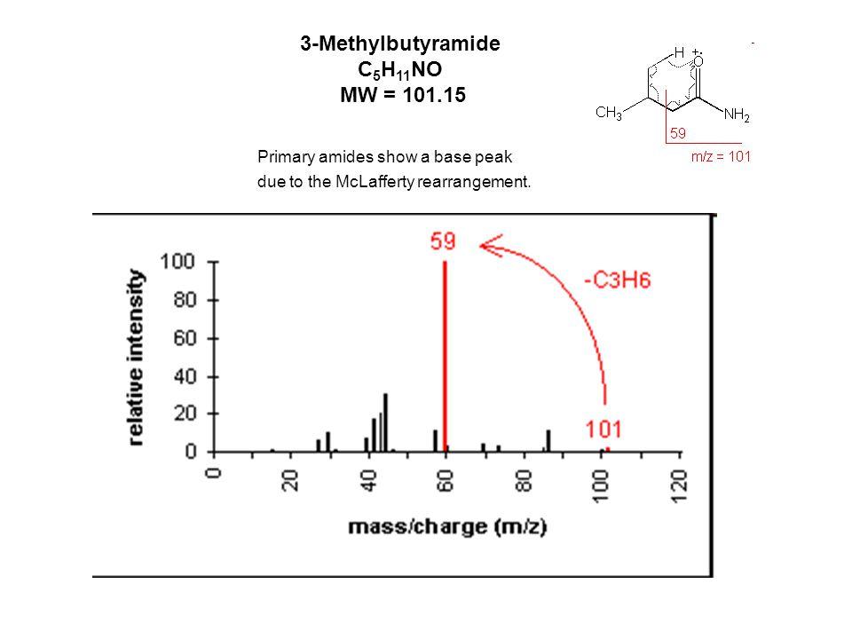 n-Butylamine C 4 H 11 N MW = 73.13 Molecular ion peak is an odd number.