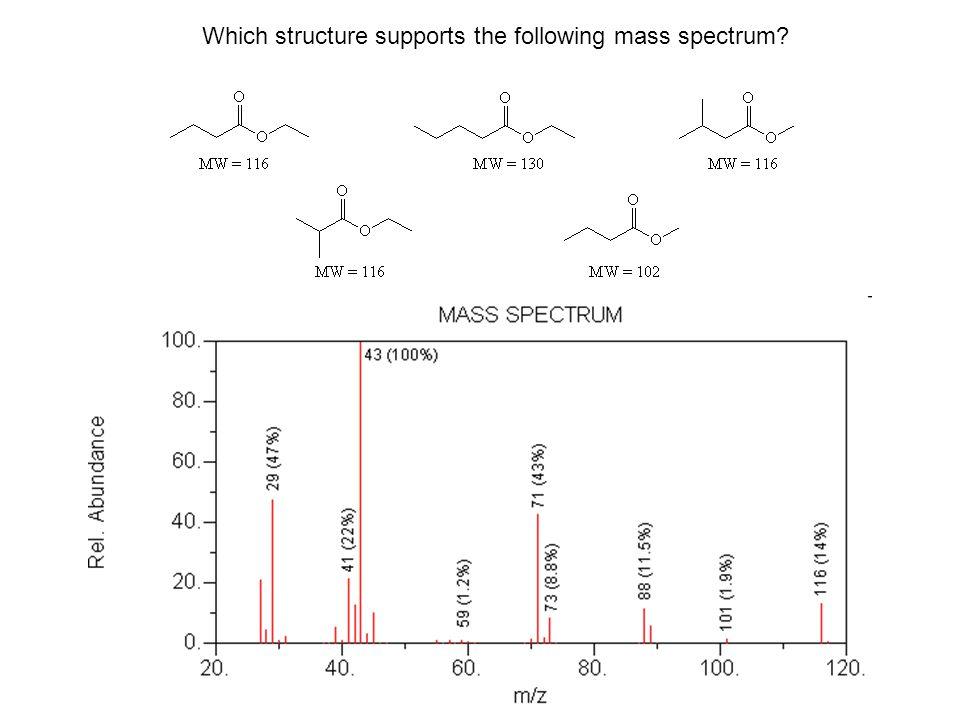 An unknown compound has the mass spectrum shown below.