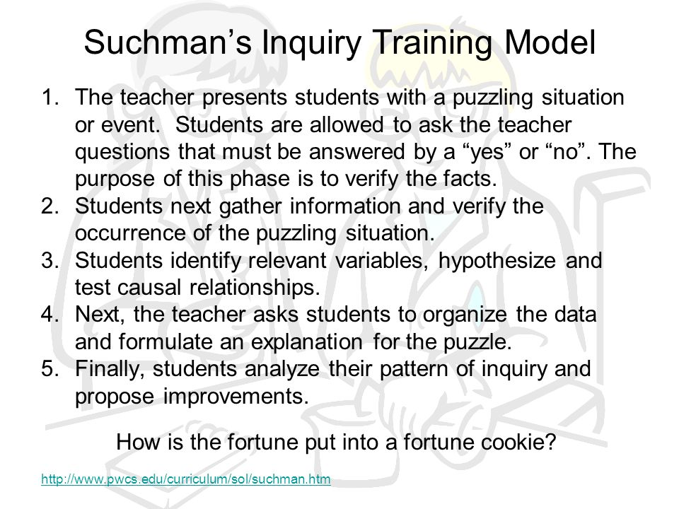 Suchman's Inquiry Training Model 1.The teacher presents students with a puzzling situation or event. Students are allowed to ask the teacher questions