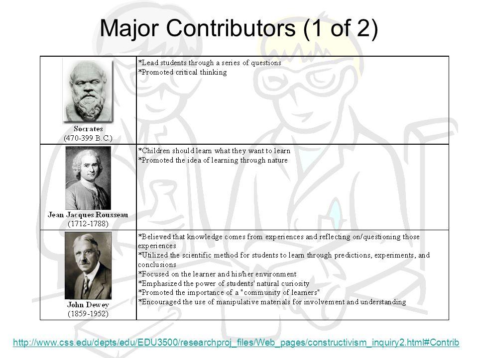 Major Contributors (2 of 2) http://www.css.edu/depts/edu/EDU3500/researchproj_files/Web_pages/constructivism_inquiry2.html#Contrib