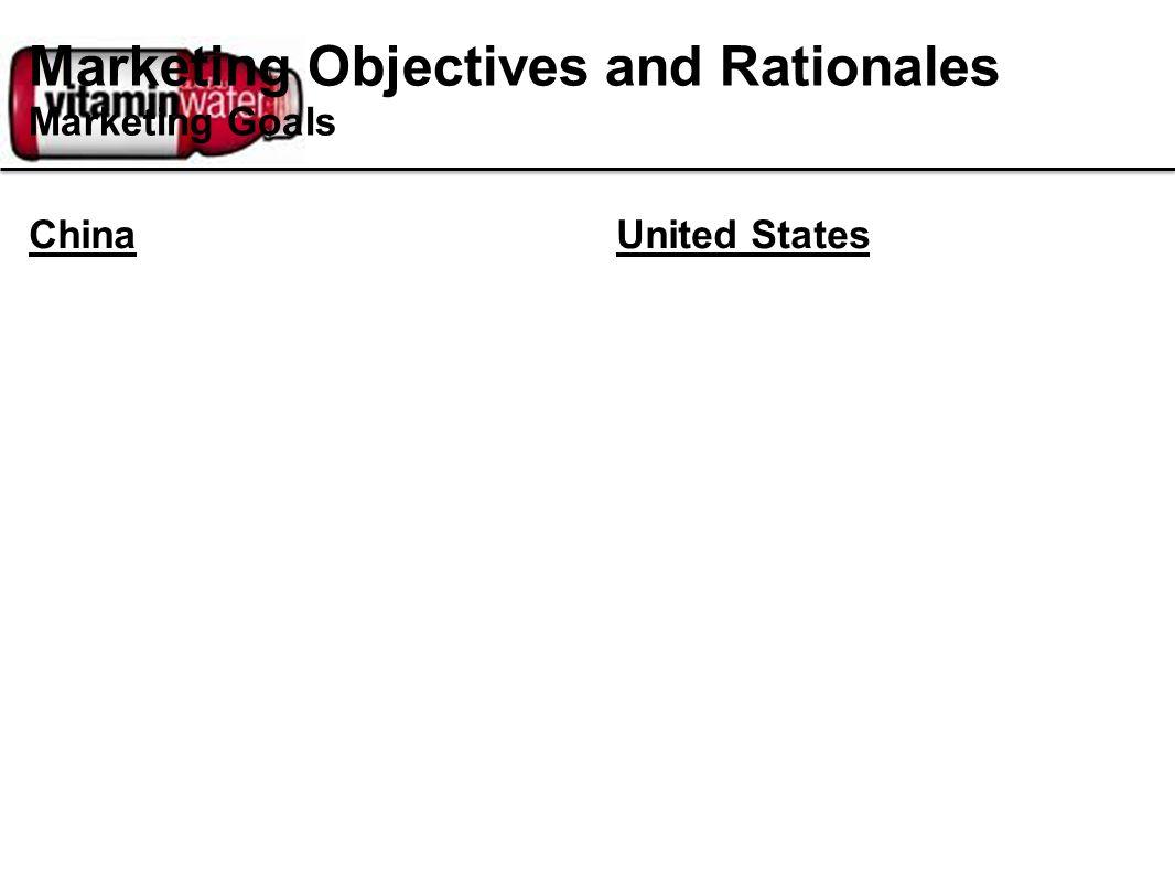 Marketing Objectives and Rationales Marketing Goals ChinaUnited States