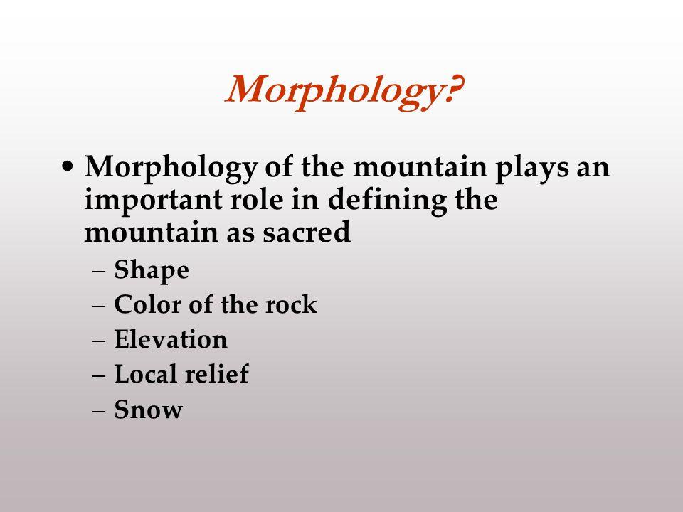 Morphology.