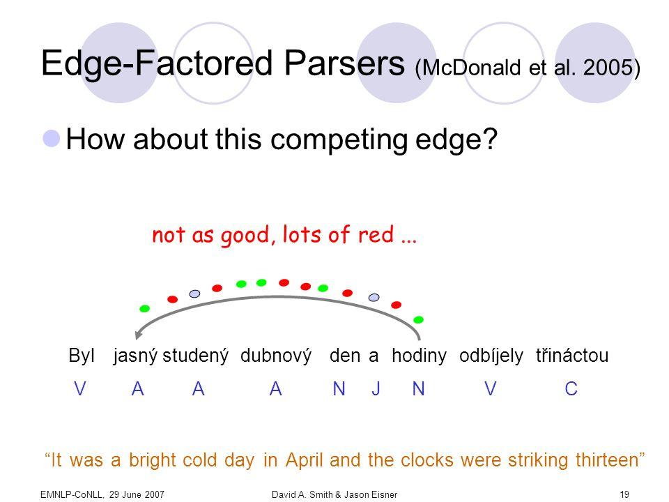 EMNLP-CoNLL, 29 June 2007David A. Smith & Jason Eisner19 Edge-Factored Parsers (McDonald et al.