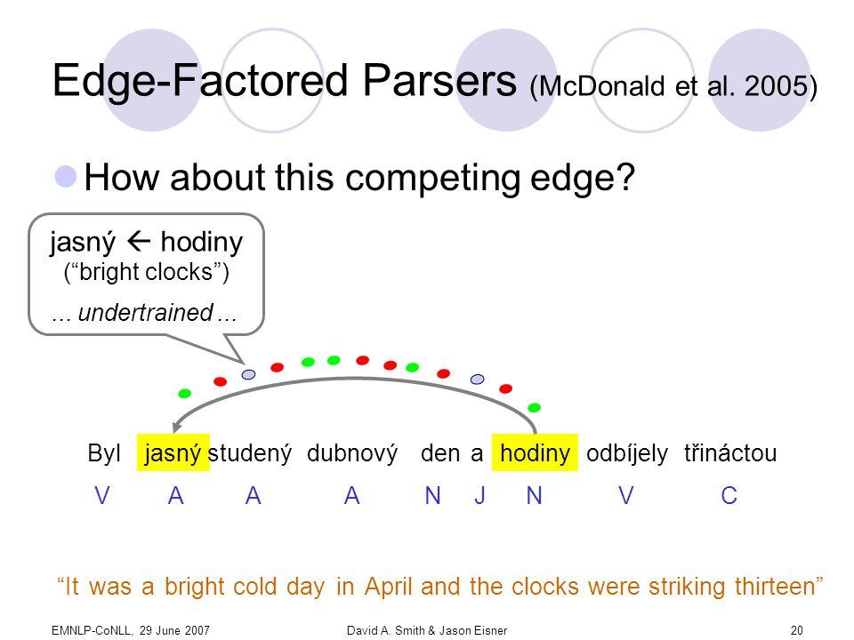 EMNLP-CoNLL, 29 June 2007David A. Smith & Jason Eisner20 Edge-Factored Parsers (McDonald et al.
