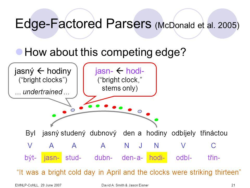EMNLP-CoNLL, 29 June 2007David A. Smith & Jason Eisner21 Edge-Factored Parsers (McDonald et al.