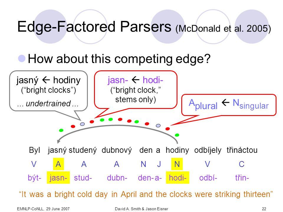 EMNLP-CoNLL, 29 June 2007David A. Smith & Jason Eisner22 Edge-Factored Parsers (McDonald et al.
