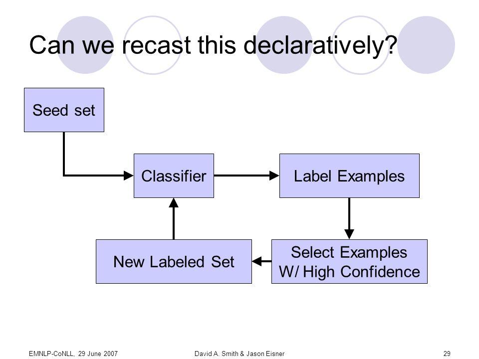 EMNLP-CoNLL, 29 June 2007David A. Smith & Jason Eisner29 Can we recast this declaratively.