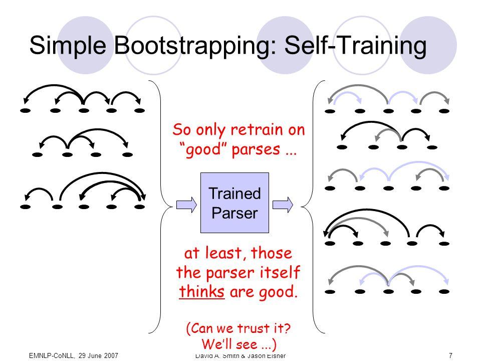 EMNLP-CoNLL, 29 June 2007David A. Smith & Jason Eisner7 So only retrain on good parses...