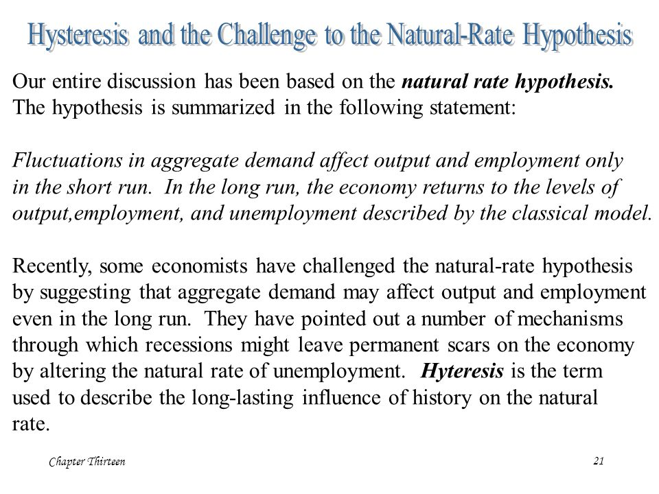 Chapter Thirteen21 Our entire discussion has been based on the natural rate hypothesis.