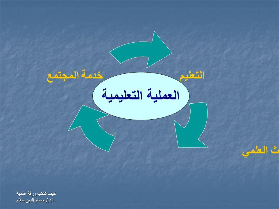 كيف تكتب ورقة علمية أ.د./ حسام الدين سلام العملية التعليمية التعليم خدمة المجتمع البحث العلمي