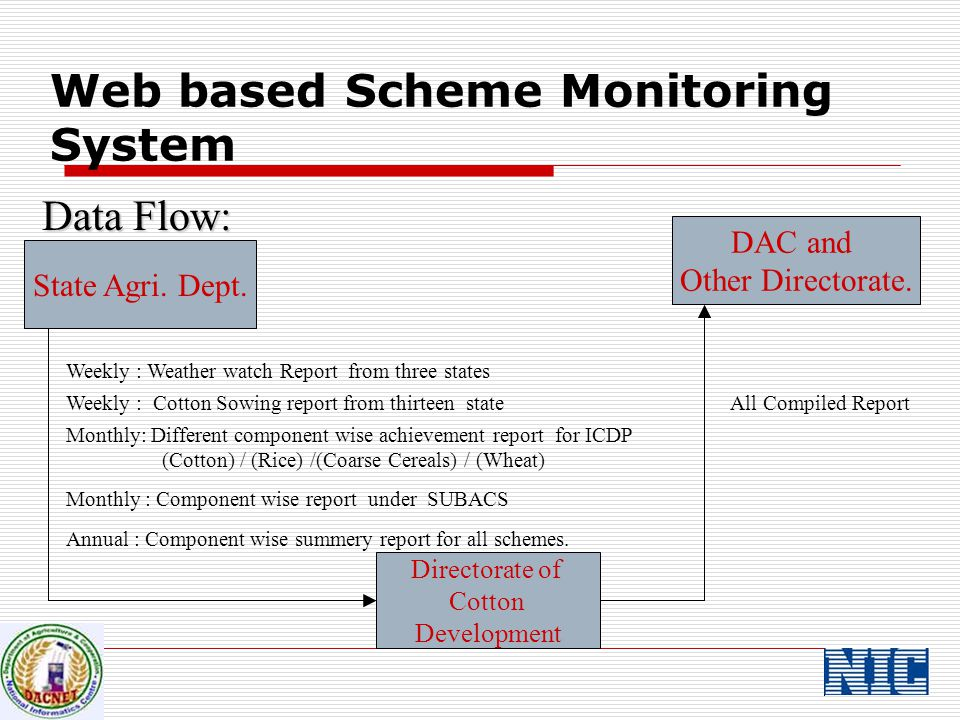 Web based Scheme Monitoring System Data Flow: State Agri.