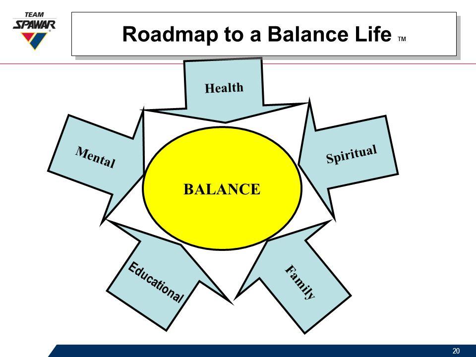 20 Mental Spiritual Health BALANCE Educational Roadmap to a Balance Life TM Family
