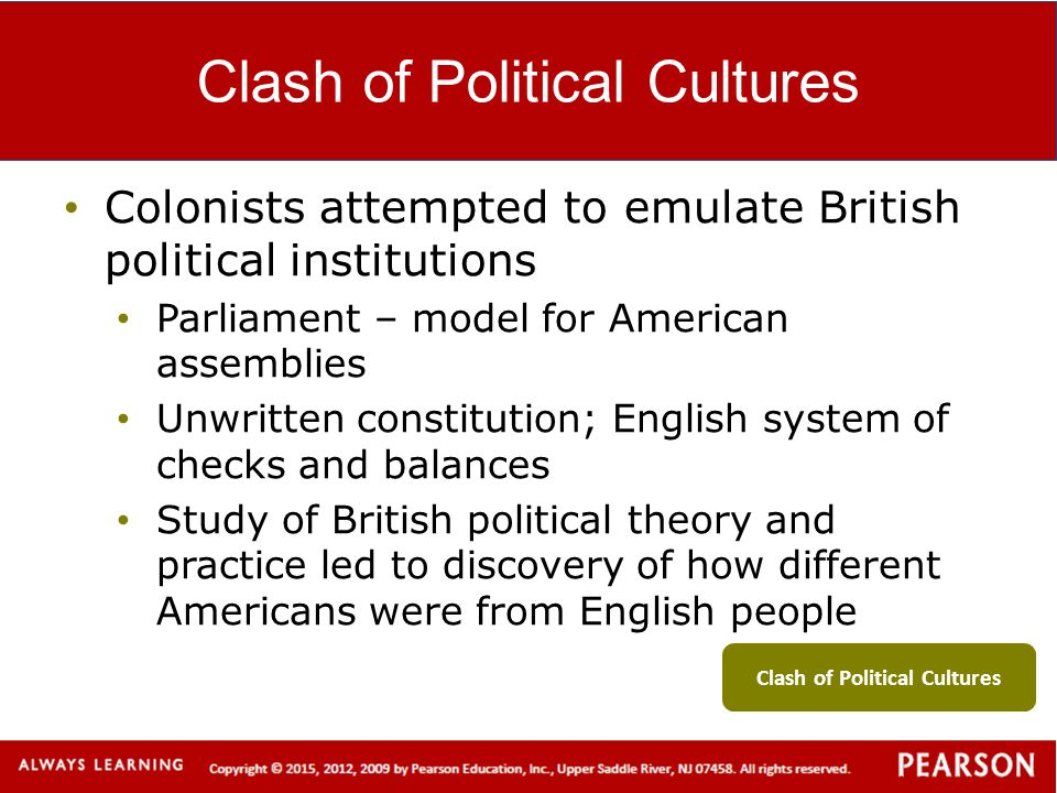 Clash of Political Cultures Colonists attempted to emulate British political institutions Parliament – model for American assemblies Unwritten constit