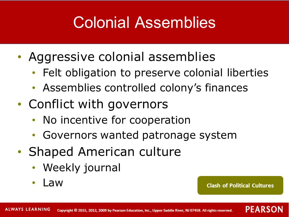 Colonial Assemblies Aggressive colonial assemblies Felt obligation to preserve colonial liberties Assemblies controlled colony's finances Conflict wit