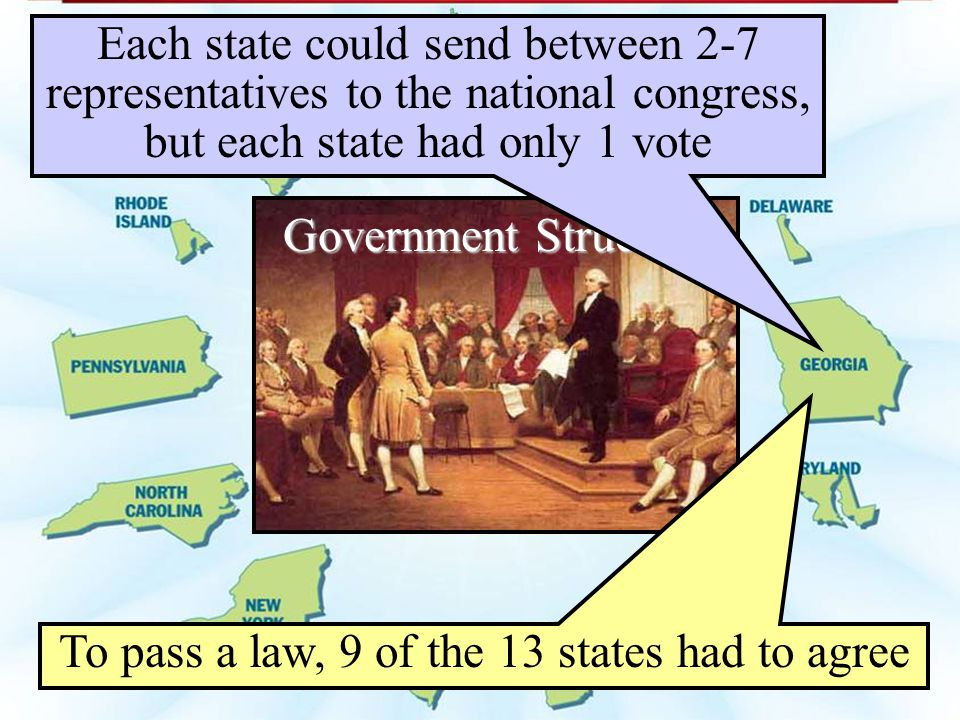 Government Structure Each state could send between 2-7 representatives to the national congress, but each state had only 1 vote To pass a law, 9 of th