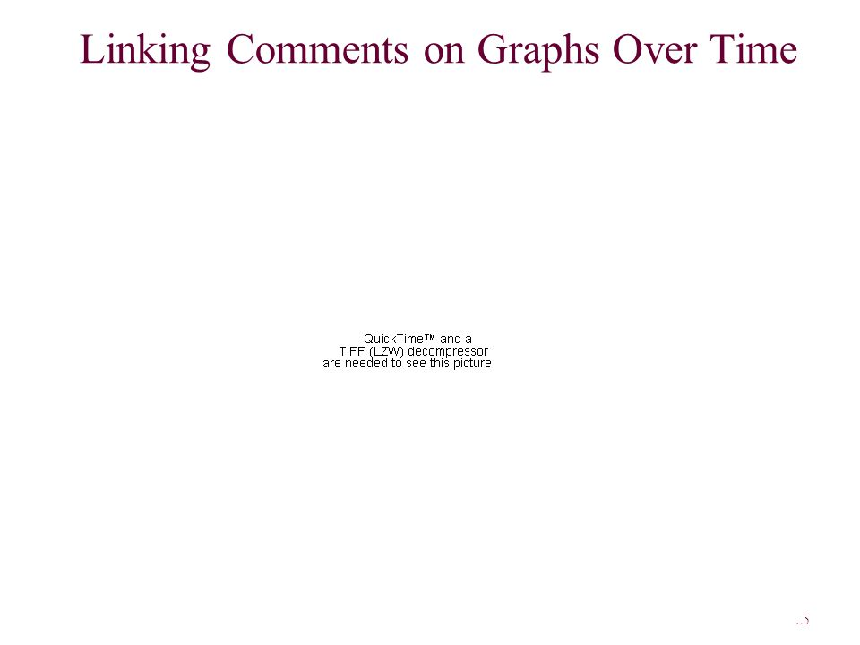 GP Richardson April 2008 25 Rockefeller College of Public Affairs and Policy University at Albany Linking Comments on Graphs Over Time