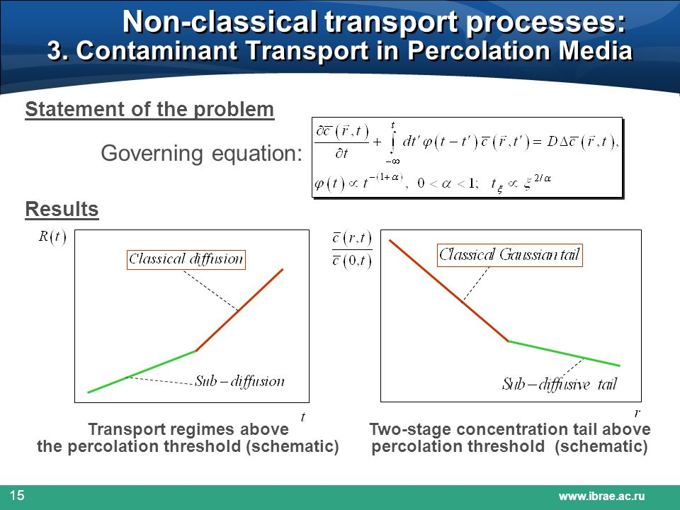 www.ibrae.ac.ru 15 Non-classical transport processes: 3. Contaminant Transport in Percolation Media Transport regimes above the percolation threshold