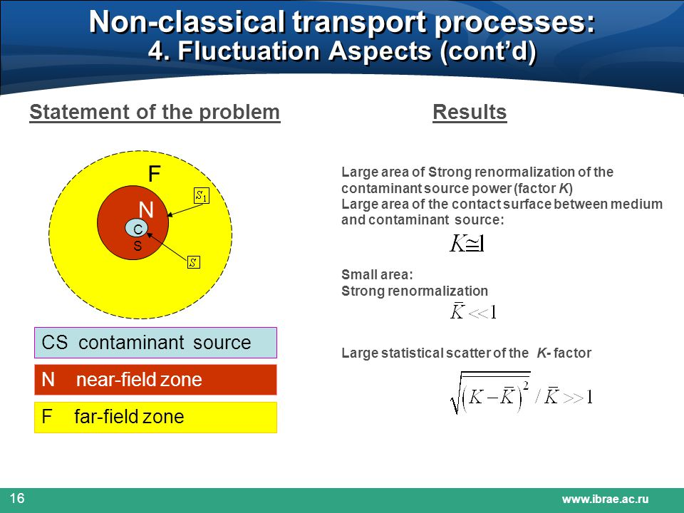www.ibrae.ac.ru 16 Non-classical transport processes: 4. Fluctuation Aspects (cont'd) CSCS N F CS contaminant source N near-field zone F far-field zon
