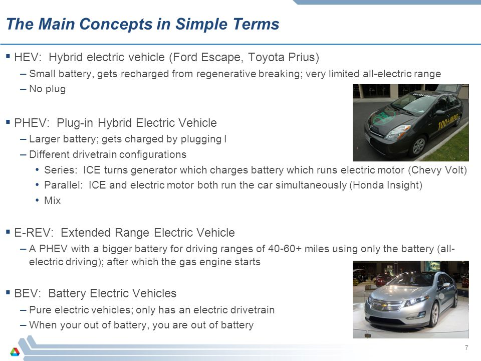18 A Smart Vehicle-Grid Interface Configuration (Smart Grid, Smart Vehicle) will Reduce (Avoid?) System Impacts V2G