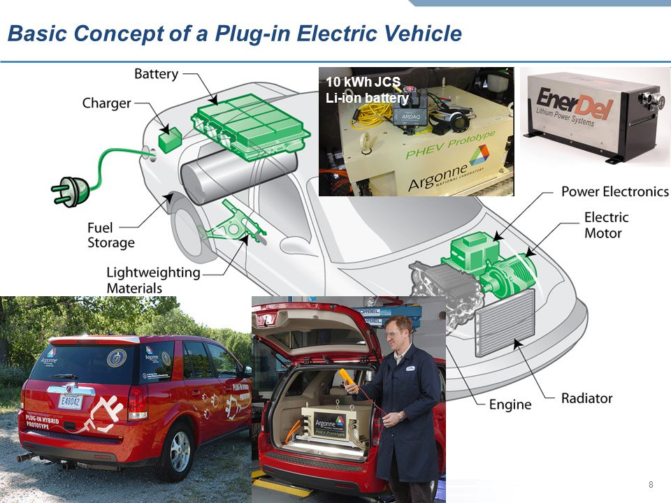 8 Basic Concept of a Plug-in Electric Vehicle 10 kWh JCS Li-ion battery