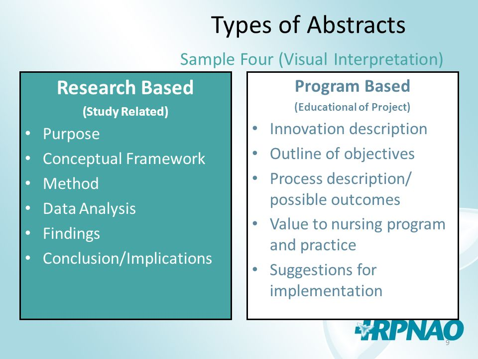 9 Types of Abstracts Sample Four (Visual Interpretation) Research Based (Study Related) Purpose Conceptual Framework Method Data Analysis Findings Conclusion/Implications Program Based (Educational of Project) Innovation description Outline of objectives Process description/ possible outcomes Value to nursing program and practice Suggestions for implementation