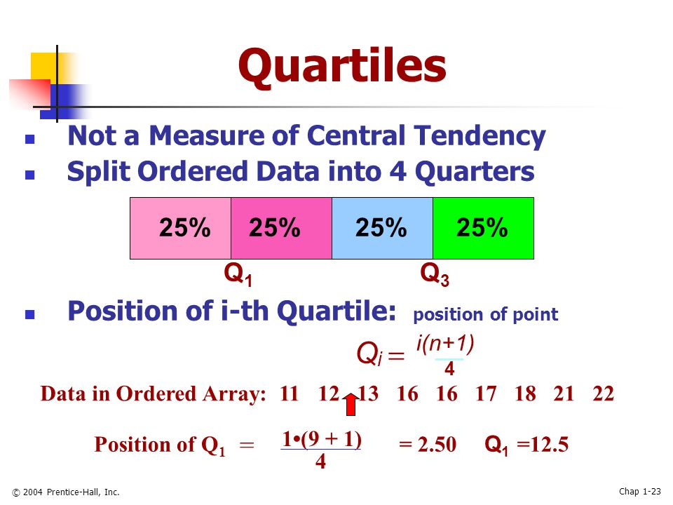 © 2004 Prentice-Hall, Inc. Chap 1-23 Quartiles Not a Measure of Central Tendency Split Ordered Data into 4 Quarters Position of i-th Quartile: positio
