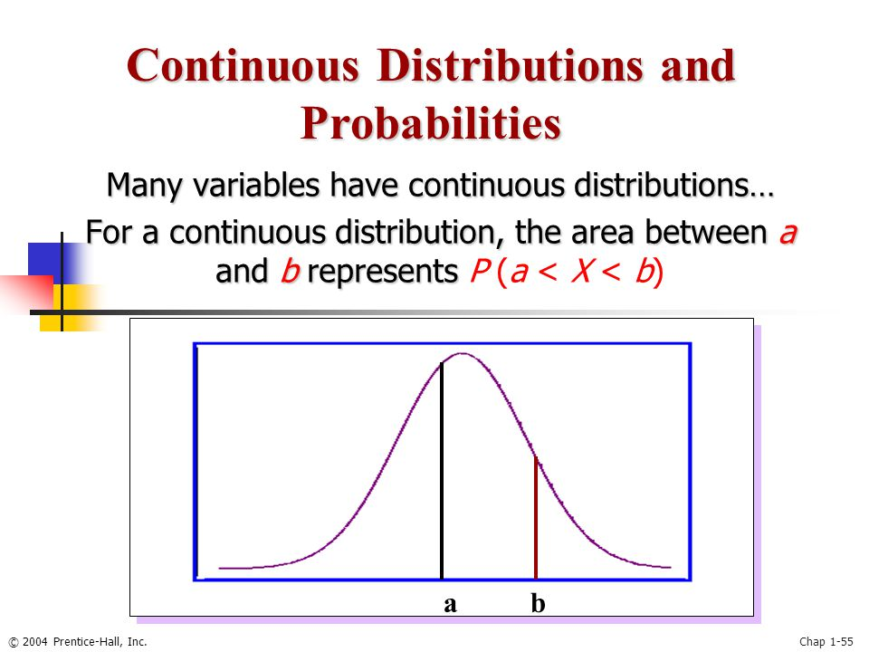 © 2004 Prentice-Hall, Inc.Chap 1-55 Many variables have continuous distributions… For a continuous distribution, the area betweena and b represents Fo