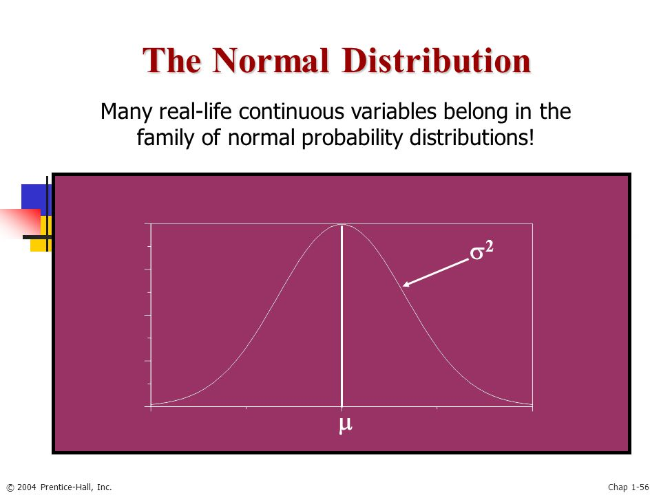 © 2004 Prentice-Hall, Inc.Chap 1-56 The Normal Distribution  22 Many real-life continuous variables belong in the family of normal probability dist